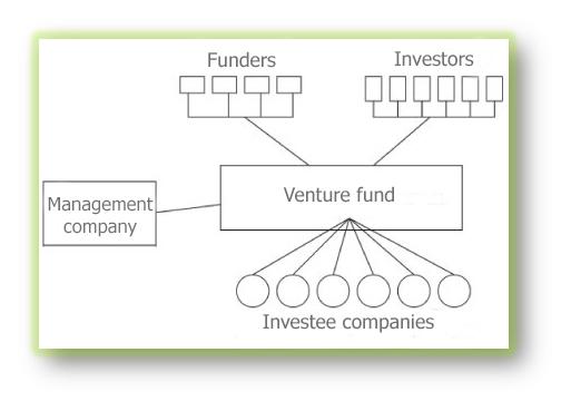 venture_fund.jpg